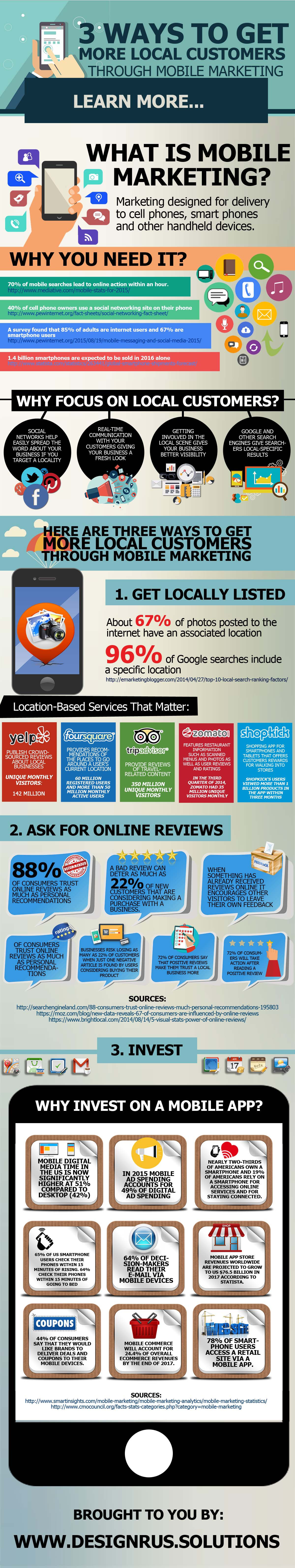 3_Ways_to_get_More_Local_Customers_through_Mobile_Marketing_designrus-dot-solutions